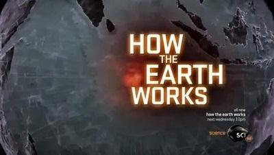 Jak funguje Země / část 5: Otráví Island oblohu? -dokument