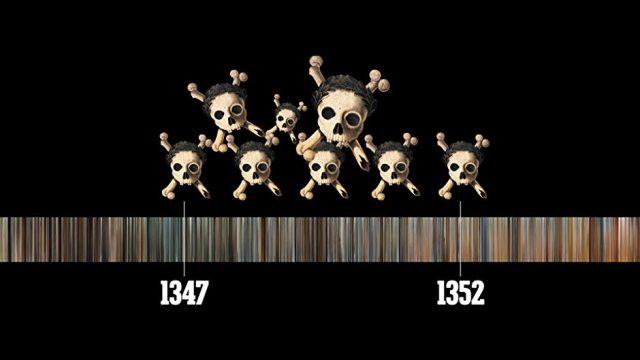 Data, která měnila historii / 4.díl: Černá smrt -dokument