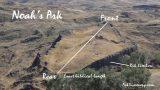 Země: Území záhad – Ararat a Noemova archa -dokument